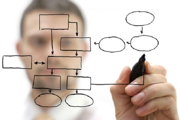 La vraie vie d'un consultant en stratégie