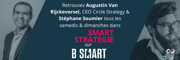 smart strategie cicle strategy